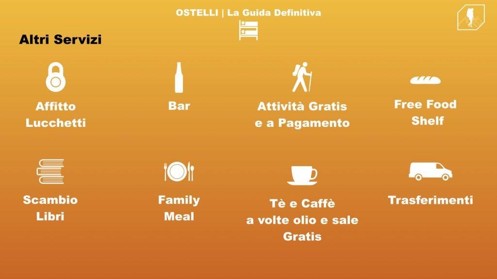 Ostelli
